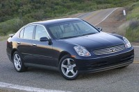 World's Best Oils & Filters for 2003 INFINITI G35 3 5L 6-cyl