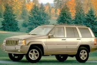 World's Best Oils & Filters for 1998 JEEP GRAND CHEROKEE 4 0L 6-cyl